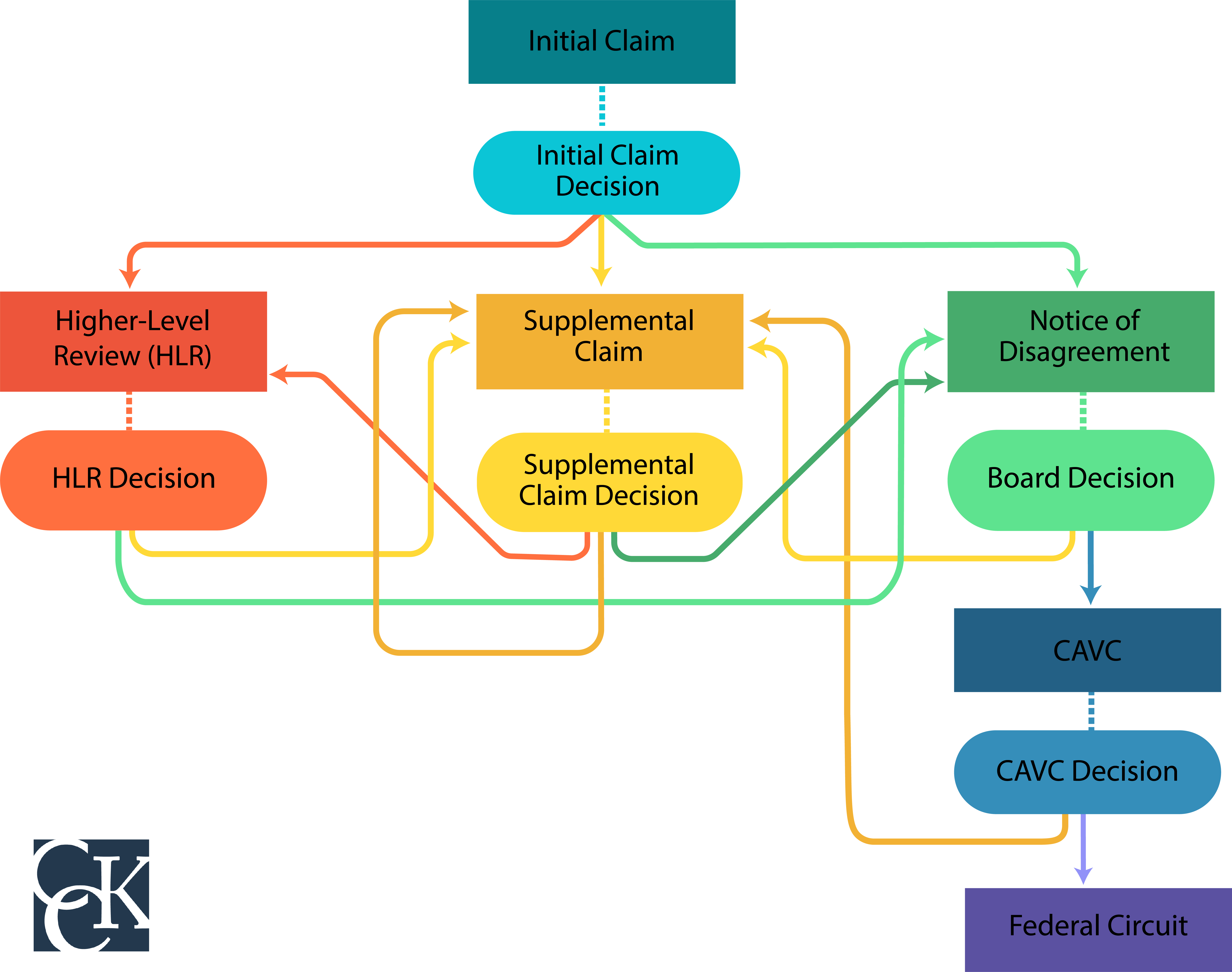 AMA Appeals Reform Infographic